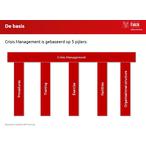 Thumbnail crisis management de vijf pijlers van een crisis business school nederland