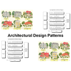 Thumbnail ade800 architectural design patterns